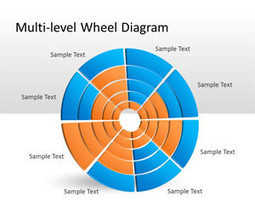 Multi-level Wheel Diagram for PowerPoint | Consulting Slideware | Scoop.it