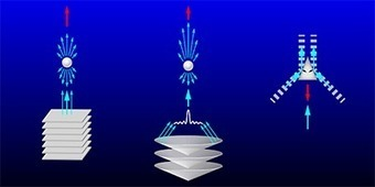 Physics - A Macroscopic Tractor Beam with Acoustic Waves | music acoustics | Scoop.it