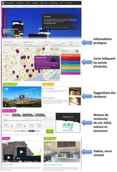 Google sera-t-il le prochain géant du voyage en ligne? Partie 2   Communication touristique 2.0   Scoop.it