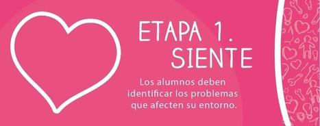¿Cuales son las étapas del DFC? ETAPA 1. SIENTE   Curso #ccfuned: Diseña el cambio   Scoop.it