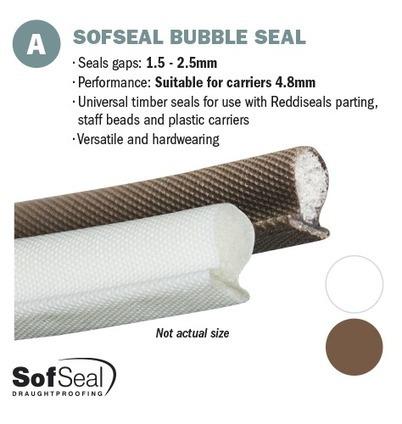 Reddiseals Casement Seals | Architectural Windows | Scoop.it