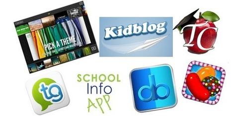 #iPad App Smackdown | #TechEducator Podcast #16 | iPads | Scoop.it