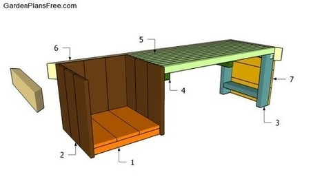 Planter Bench Plans | Free Garden Plans - How to build garden projects | Garden Projects | Scoop.it