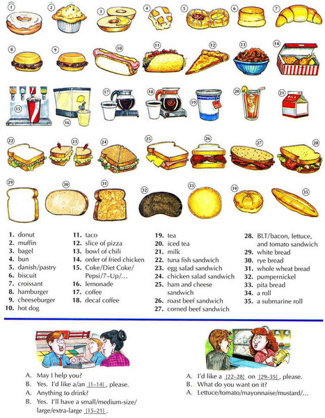 Fast food and sandwiches English lesson | Tools for  Teaching | Scoop.it