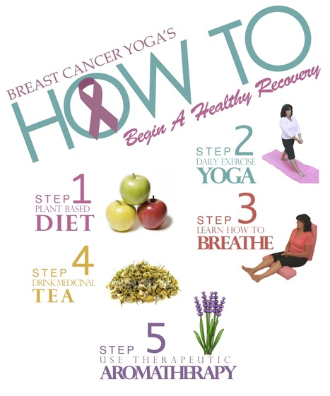 Breast Cancer Yoga's How To Begin A Healthy Recovery | Breast Cancer Exercises | Scoop.it