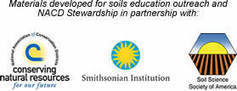 Soil Education Resources | Education | soils | Scoop.it