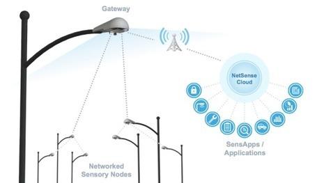 Smart city, smart planet: Sensity is creating a billion-node network of global sensors -- in street lights | Ciudad | Scoop.it