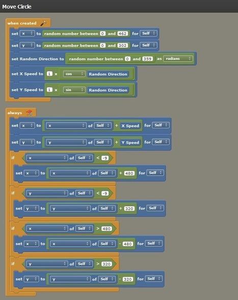 Basic Circle Chain engine using StencylWorks - Emanuele Feronato | Everything about Flash | Scoop.it