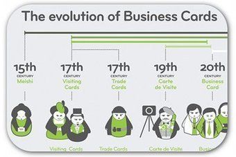 The evolution of the business card | Articles | Marketing Scoop | Scoop.it