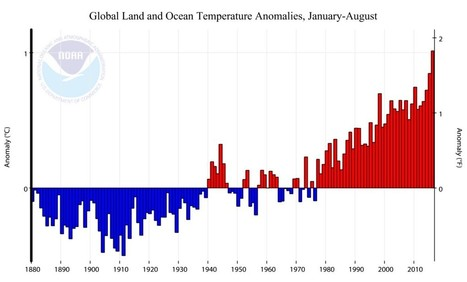 We just lived through the hottest summer in recorded history   Climate Change   Scoop.it