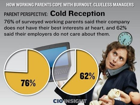 How Working Parents Cope With Burnout | Madres y Padres | Scoop.it