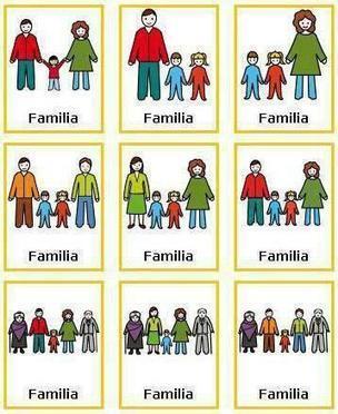 Twitter / danylescieur: Día Internacional de la familia. ... | Familia y Escuela | Scoop.it