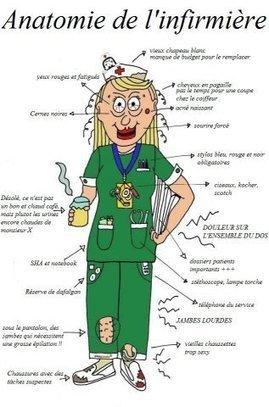 INFIRMIER -Anatomie de l'infirmière - Dessin humoristique - isadjam.skyrock.com | Mon métier est cité | Scoop.it