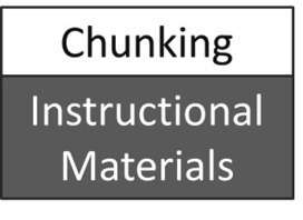 "Reflections on Learning Success: Tips for ""Chunking"" Instructional Materials 