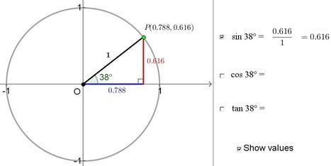 Geogebra - 2013Charts   Great Physics & Maths   Scoop.it