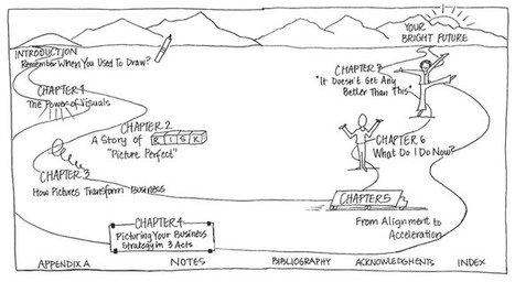 Picture Your Business Strategy | Chris Chopyak | Strategic Illustration | Scoop.it