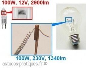 Ampoule à incandescence: perspective d'avenir | Lampe Infrarouge | Scoop.it