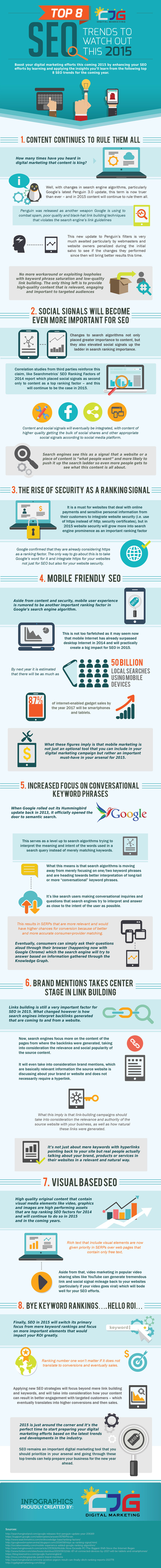 List of the 8 best SEO trends for 2015 infographic   Work from home and make money online   Scoop.it