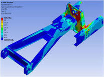 Why Consider FEA Consulting Services for Complex Engineering Problems? | FEA Consulting Services, Analysis, Modeling | Scoop.it