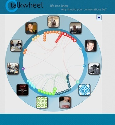 Talkwheel - visualize conversations and relationships | E-Learning Suggestions, Ideas, and Tips | Scoop.it