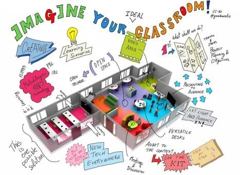 El KIT de montaje del Aula del Futuro | El Aula del Futuro | educacion | Scoop.it
