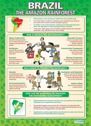 Brazil The Amazon Rain Forest | Geography Educational School Posters | Rainforest CLASSROOM: Inspiration, Resources,and More | Scoop.it
