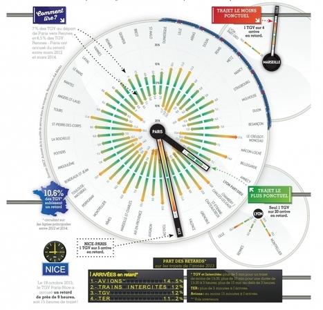 SNCF Open Data - Les TGV sont-ils à l'heure ? | Visual Communication | Scoop.it