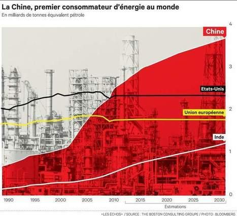 Comment Total s'infiltre en Chine | Les phénomènes de corrosion | Scoop.it