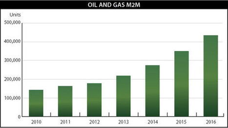 Industrial Networks: M2M Devices to More Than Double in Oil & Gas | Machine To Machine | Scoop.it