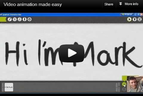 Video Animation Made Easy   Useful School Tech   Scoop.it