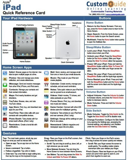A Great iPad Manual for Every Teacher ~ Educational Technology and Mobile Learning | Education Tech & Tools | Scoop.it