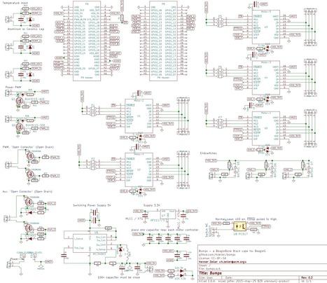Project Spotlight: Bump, BeagleBone 3D Printer | OpenFET | Raspberry Pi | Scoop.it