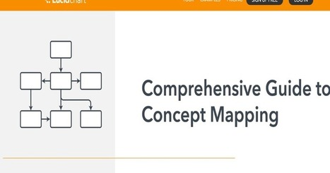 Teachers Guide to Using Concept Maps in Education  | The DigiTeacher | Scoop.it