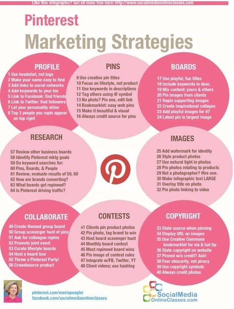 64 Marketing Strategies For Pinterest #Infographic | Social Media Headlines | Scoop.it