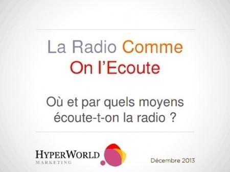 HyperWorld Marketing dresse une cartographie des usages de la radio | Actu radios | Scoop.it