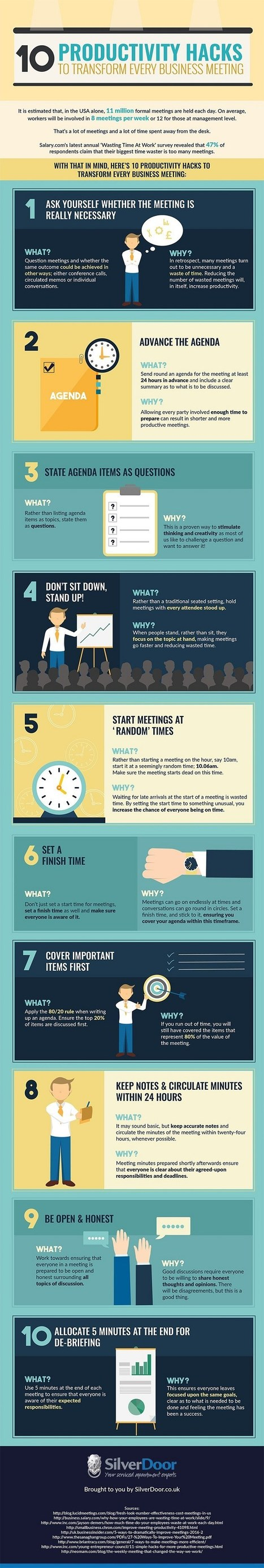 10 Ways to Make Your Marketing Meetings More Productive [Infographic] | Integrated Brand Communications | Scoop.it