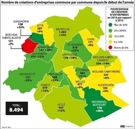 Explosion du nombre de créations d'entreprise à Bruxelles (INFOGRAPHIE) | InfoPME | Scoop.it