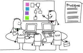 Méthode Agile | W4 BUSINESS FIRST | Méthodes Agiles | Scoop.it