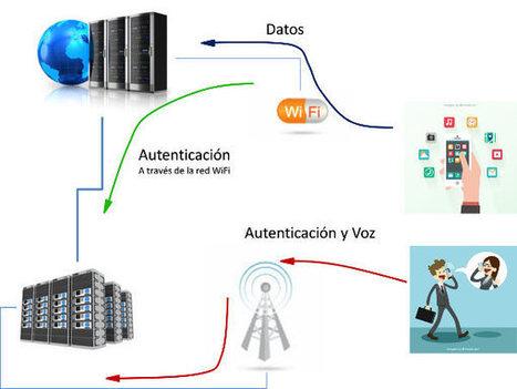 Hot Spot 2.0 (Wi-Fi CERTIFIED Passpoint™) | Blog de tecnología wireless | Sistemas de Telecomunicaciones | Scoop.it