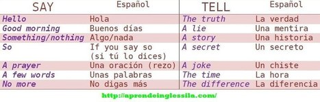 Diferencia entre SAY y TELL - Aprende Inglés Sila | English | Scoop.it