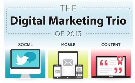 Réseaux sociaux, mobiles et brand content: le triptyque du marketing digital en 2013 | DECIZYX | Scoop.it