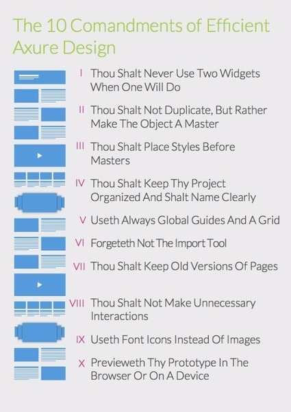 The Ten Commandments Of Efficient Design In Axure | Smashing UX Design | Designing services | Scoop.it