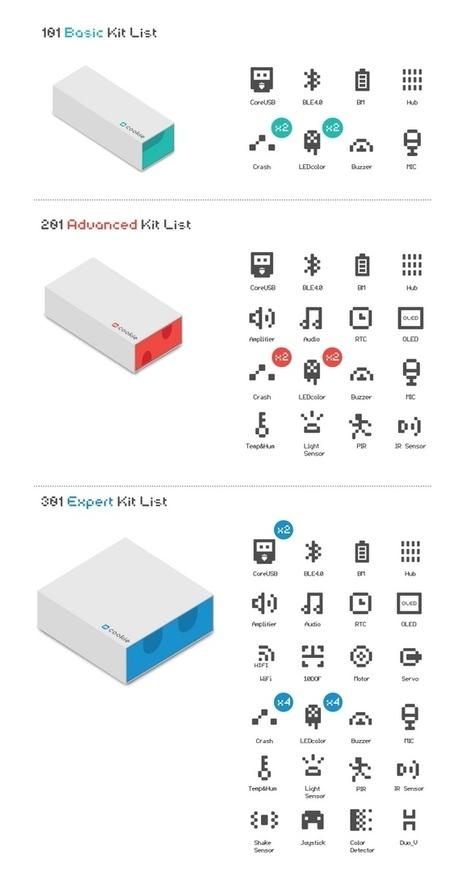Microduino mCookie: The smallest electronic modules on LEGO® | Raspberry Pi | Scoop.it