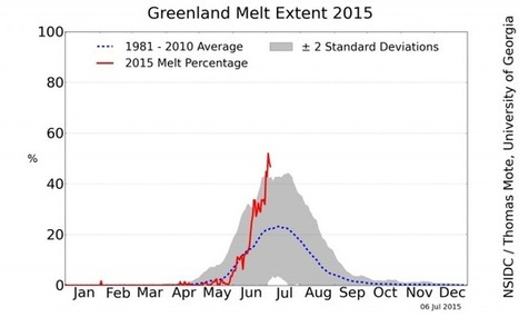 """Two Maps Show Greenland's Sudden Melt Season Onset (""""30% of global sea level rise is from GL ice melt"""") 