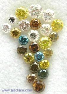 Paris Achat Vente Diamant prix grossiste à la Bourse du diamant | CelebritizeYou | Scoop.it