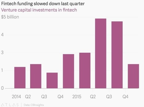 Startup funding is drying up and fintech is no exception | Startup - Growth Hacking | Scoop.it