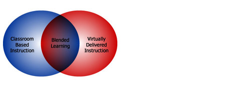 What is Blended Learning? | Learning in blended environments | Scoop.it