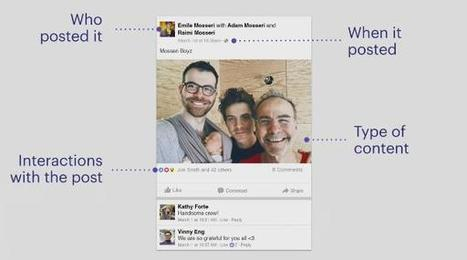 How Facebook's News Feed Works – As Explained by Facebook | Médias sociaux pour le développement | Scoop.it