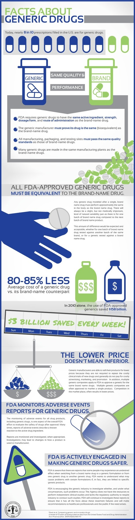 Facts About Generic Drugs Infographic | Heart and Vascular Health | Scoop.it