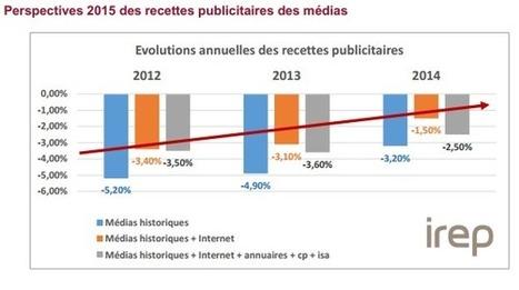 Marché publicitaire français 2014 par l'IREP | Médiathèque SciencesCom | Scoop.it
